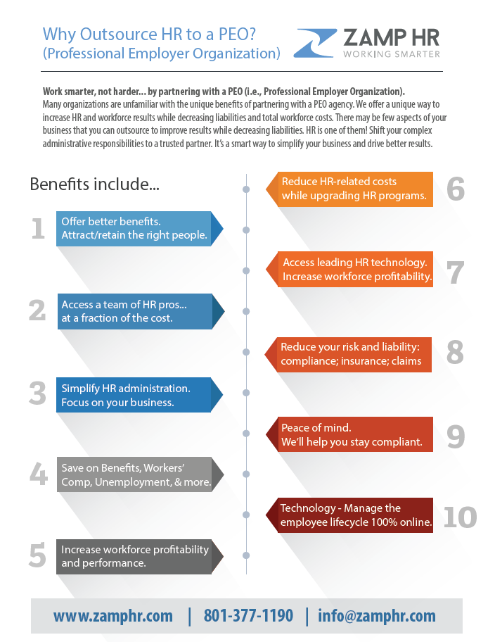Why Outsource HR to a PEO